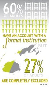 Fiji Infographic